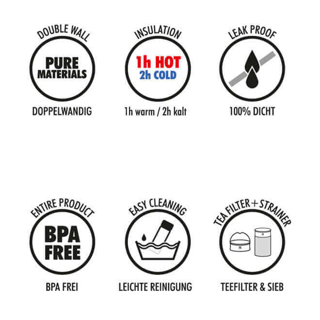 Smoothie Maker advantages, glass 400ml double-walled, dense, bpa-free, tea strainer, tea filter, lid