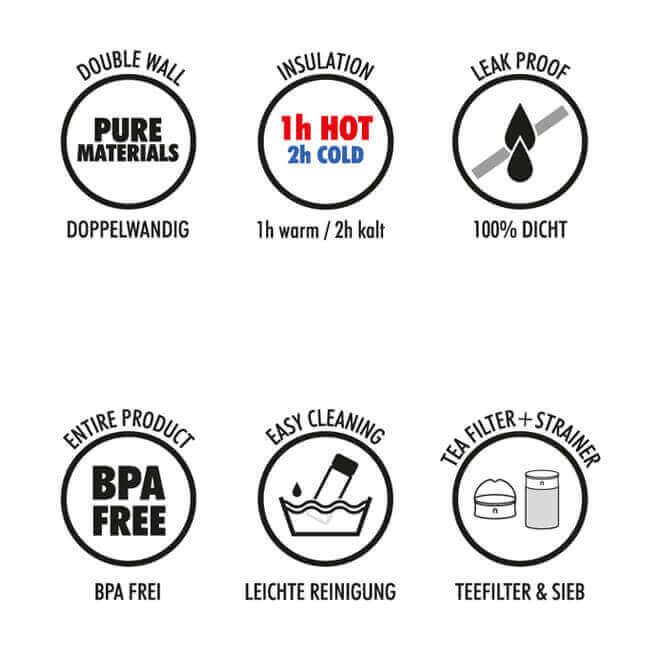 Wasserkaraffe Vorteile, Glas 400ml doppelwandig, dicht, bpa-frei, Tee Sieb, Teefilter, Deckel